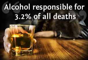 How Alcohol Addiction Affects Your Health And Social Life