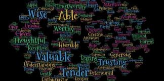What are Affirmations How to Prepare an Affirmation
